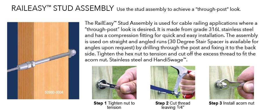 Raileasy+Hardware+Stud+Assembly