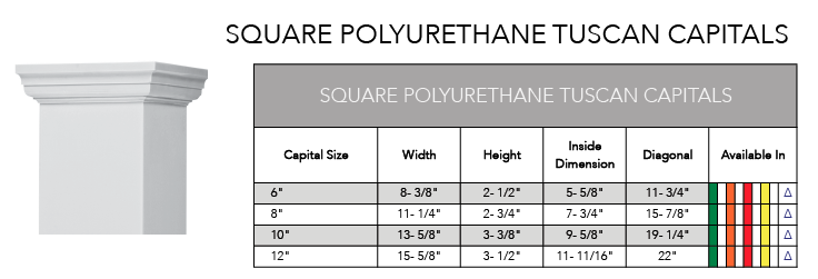 Square Polyurethane Tuscan Capitals