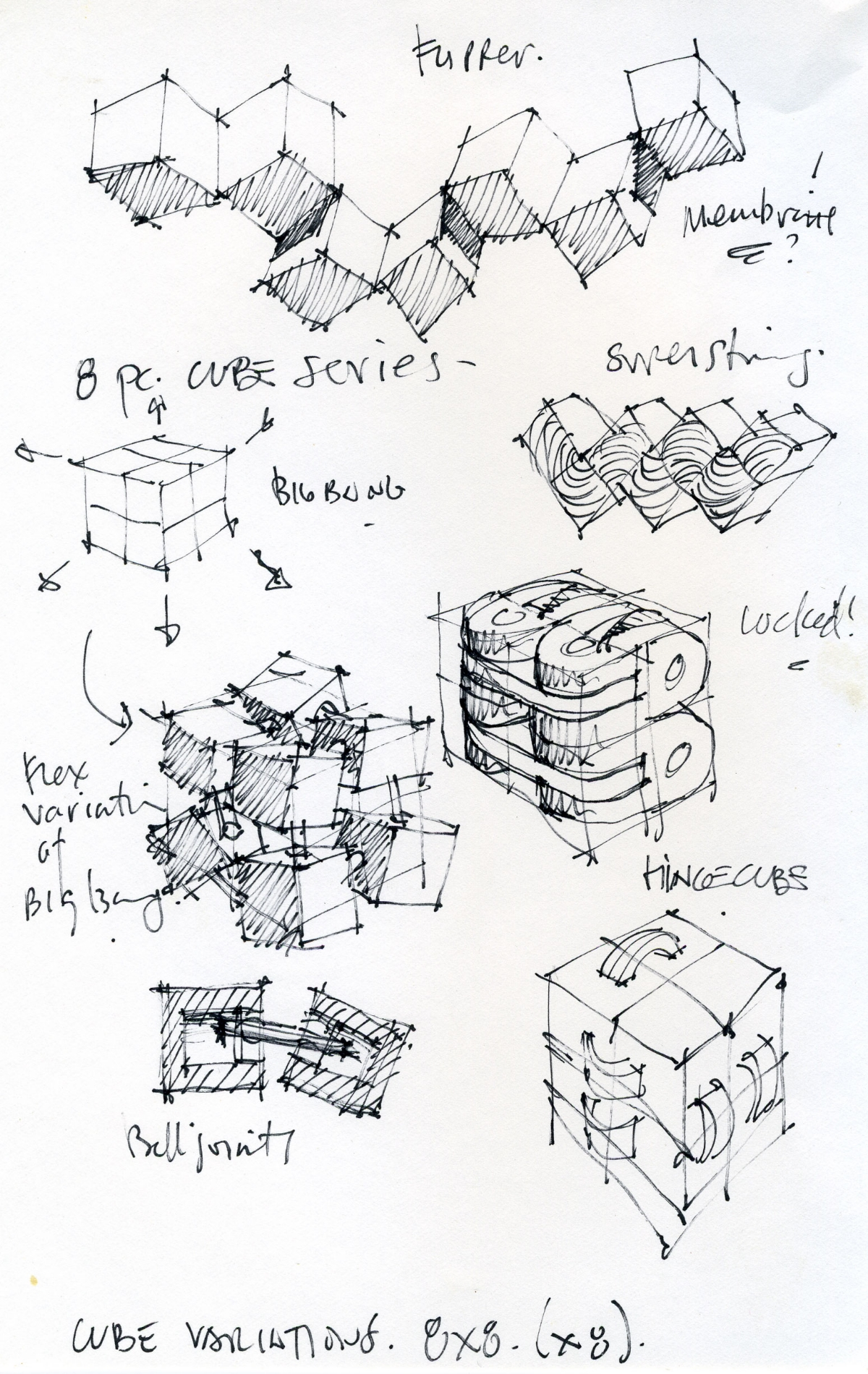 Origins of the nefarious Wobble Cube.