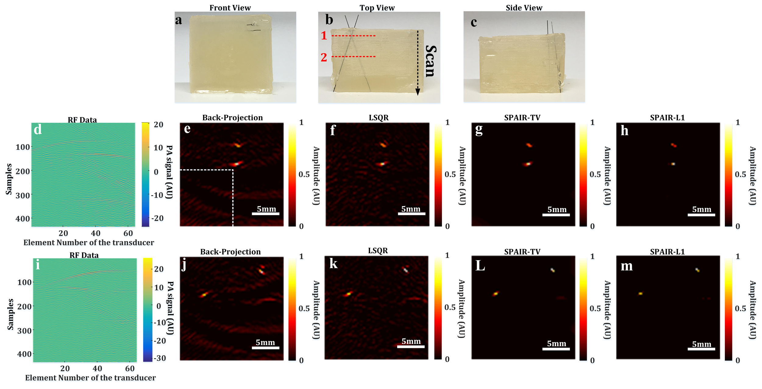 Fig. 2 Experimental results on tissue-mimicking phantoms with two graphite inclusions. (a~c) 3D perspectives of the tissue-mimicking phantom with two graphite inclusions; (d) Experimentally collected RF data at the first scanning location in (b); (e) Reconstructed IPD image from the back projection approach at the first scanning location in (b); (f) Reconstructed IPD image from the LSQR approach at the first scanning location in (b); (g) Reconstructed IPD image from SPAIR with TV regularization at the first scanning location in (b); (h) Reconstructed IPD image from SPAIR with L1 regularization at the first scanning location in (b); (i) Experimentally collected RF data at the second scanning location in (b); (j) Reconstructed IPD image from the back projection approach at the second scanning location in (b); (k) Reconstructed IPD image from the LSQR approach at the second scanning location in (b); (L) Reconstructed IPD image from SPAIR with TV regularization at the second scanning location in (b); (h) Reconstructed IPD image from SPAIR with L1 regularization at the second scanning location in (b). The scale bar is 5mm.