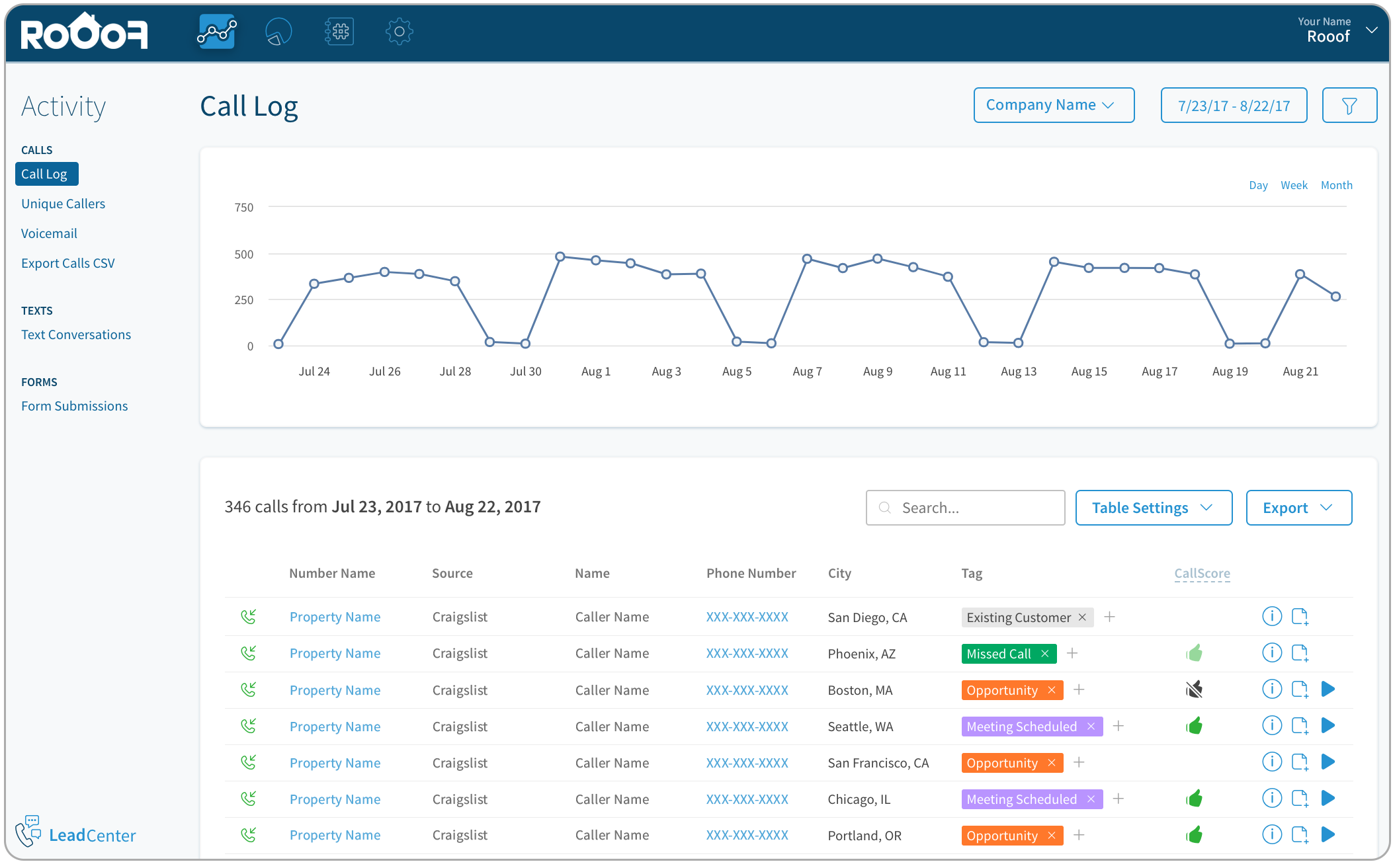 Activity-Dashboard.png