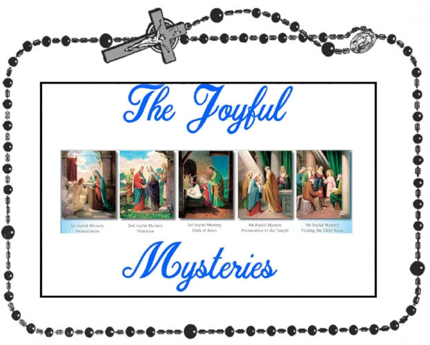Joyful Mysteries+.jpg