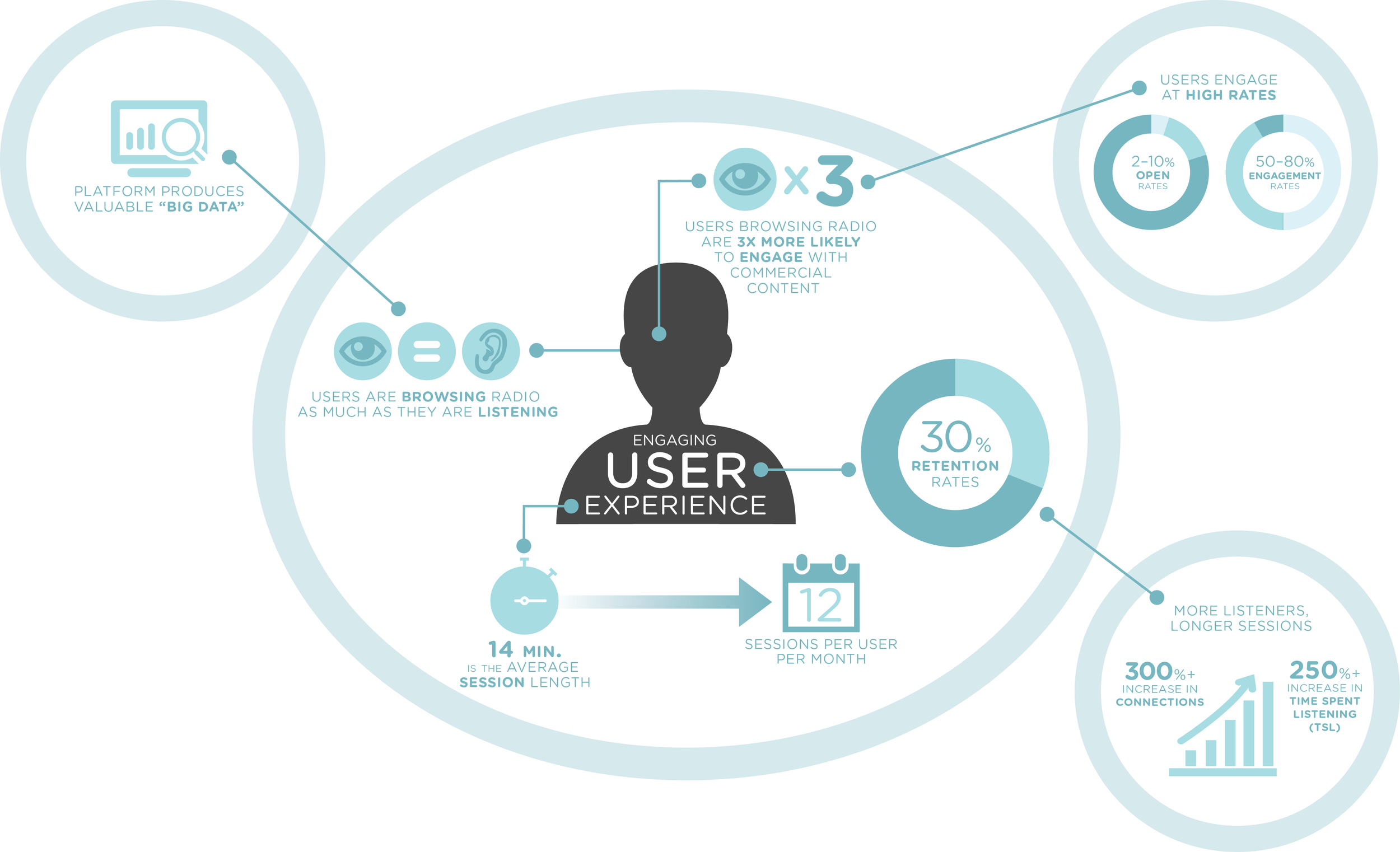 InvestorDeck_Infographic_4.15.png