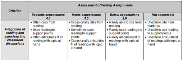 Assess Writing Assign.png