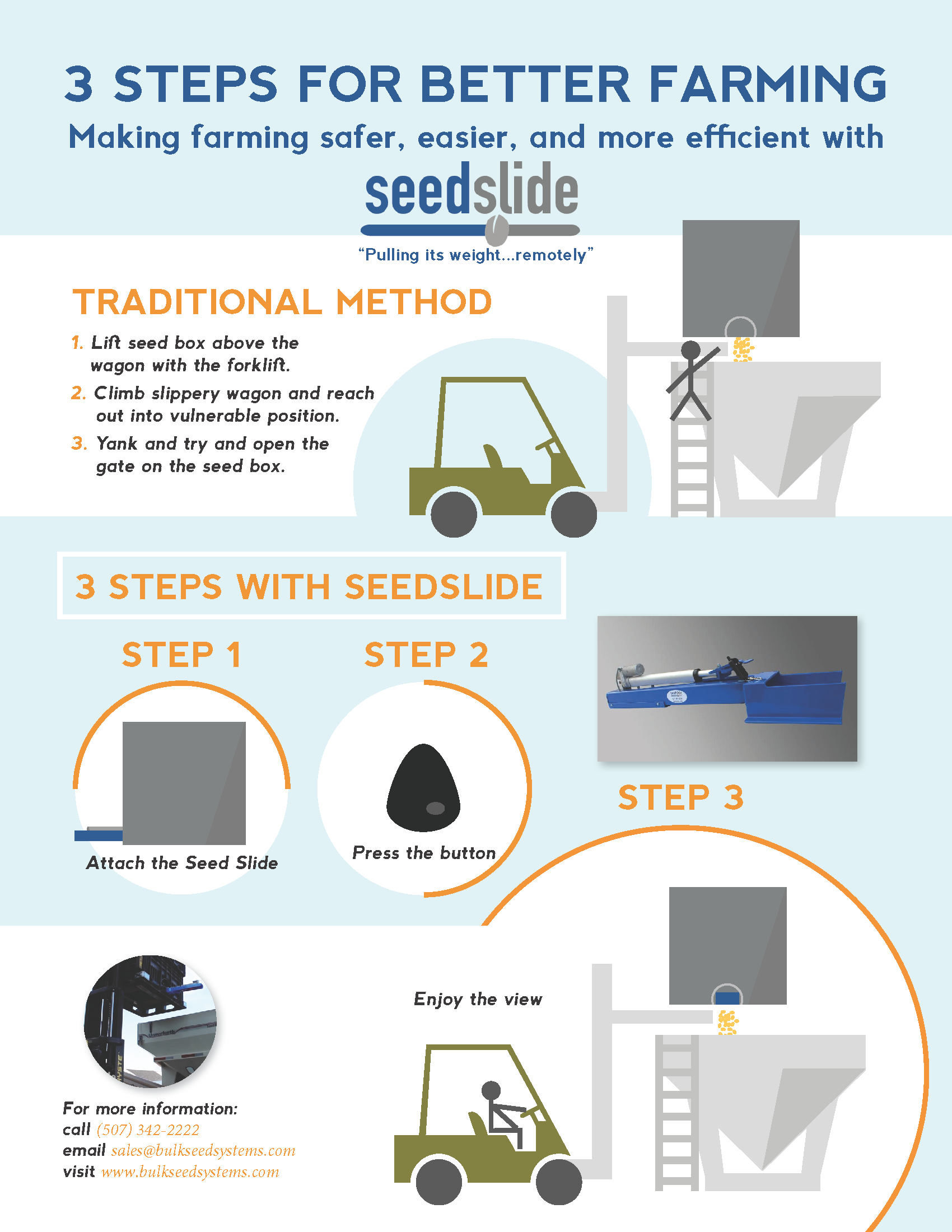 Seed Slide Infographic.png