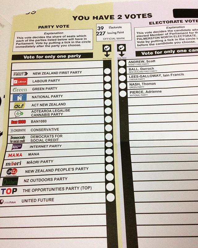 Gotta be in to win #earlyvoter #FFSvote #whoaresomeoftheseparties?