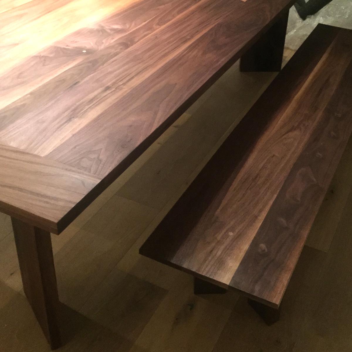 custom table | Aug 2015