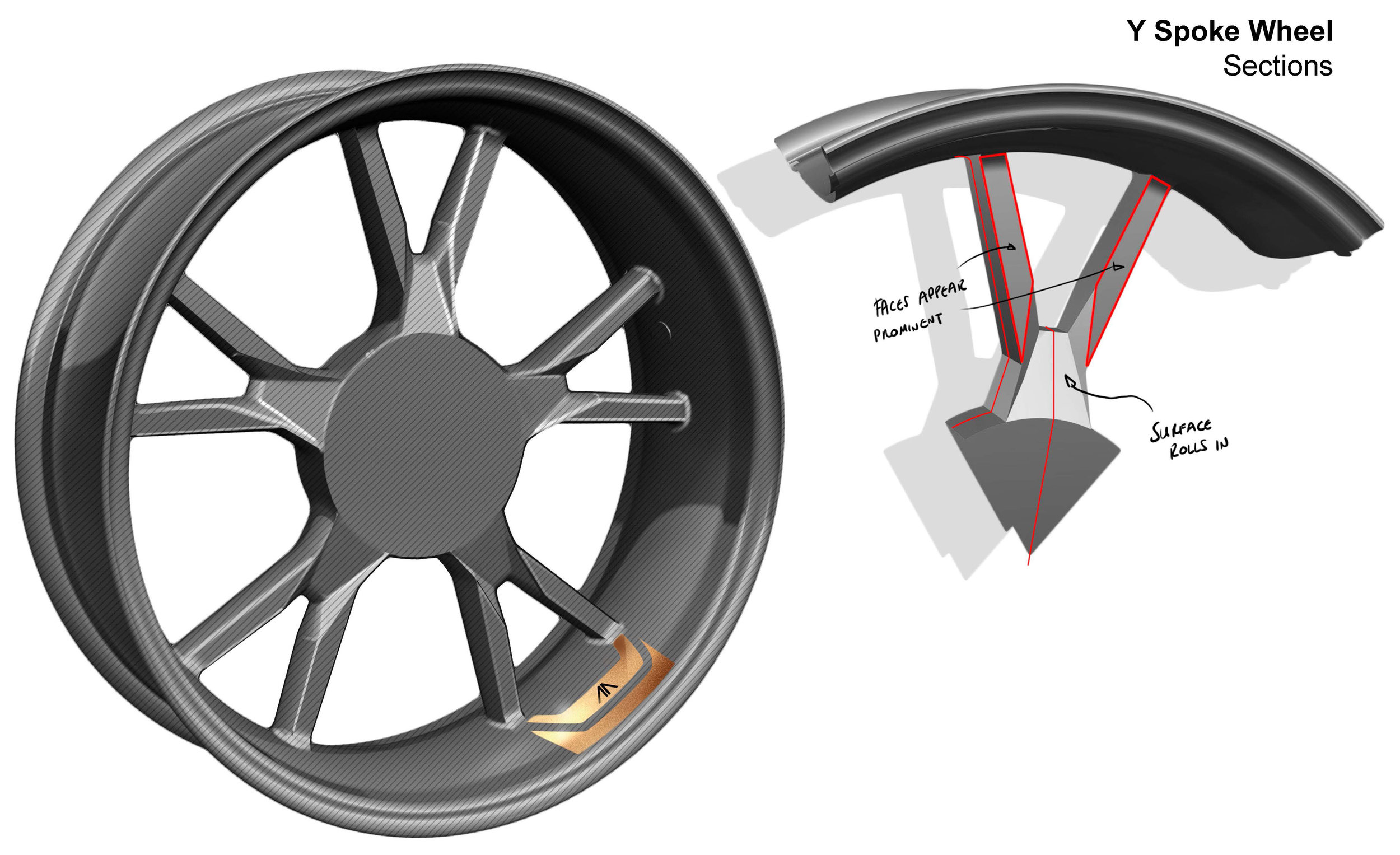 One of several wheel proposals.