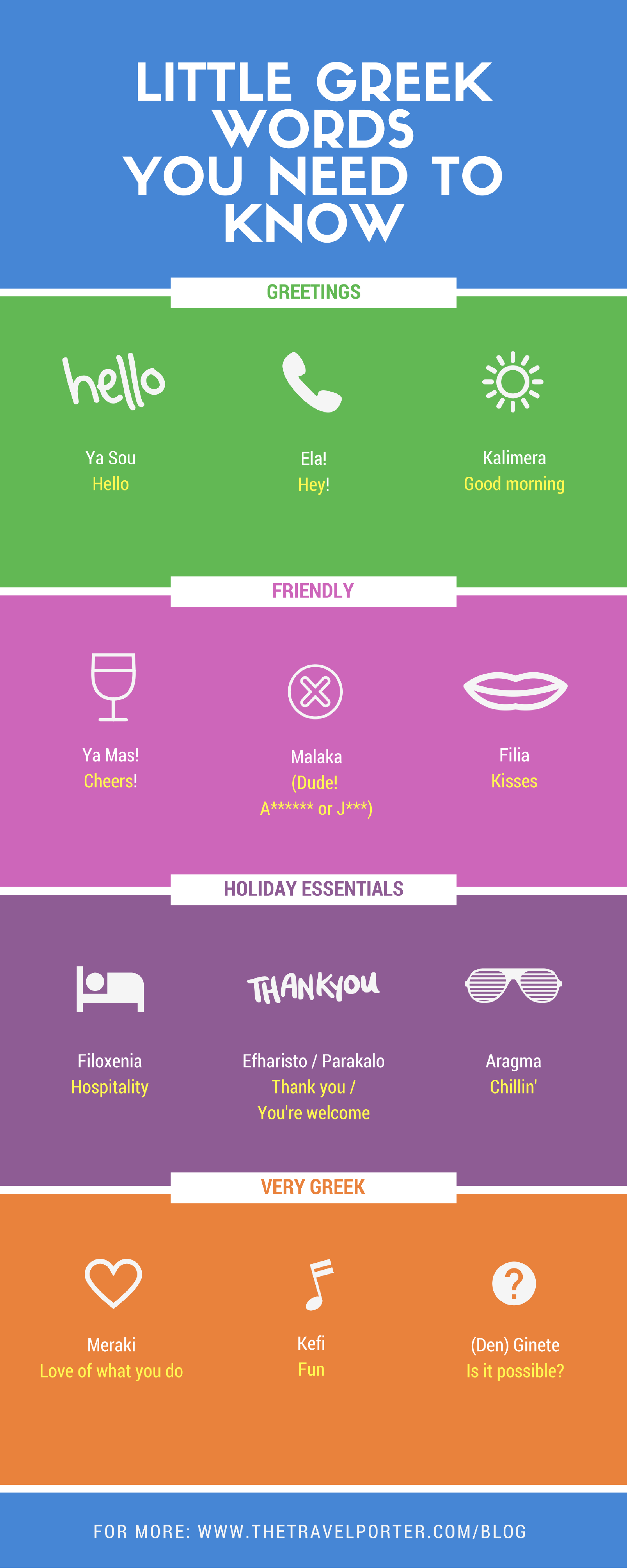 Check out our quick guide to Greek words you need to know for your visit to Greece!