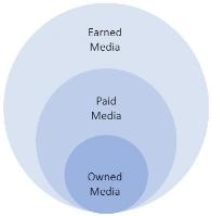 owned paid earned jpg.jpg
