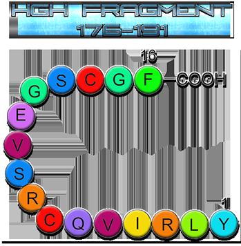 HGH-Fragment-176-191-5mg-web.png