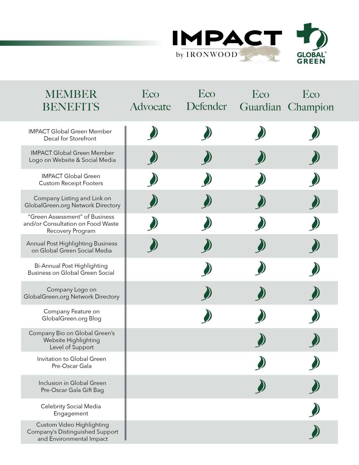 impact-global-green-member-benefits.jpg