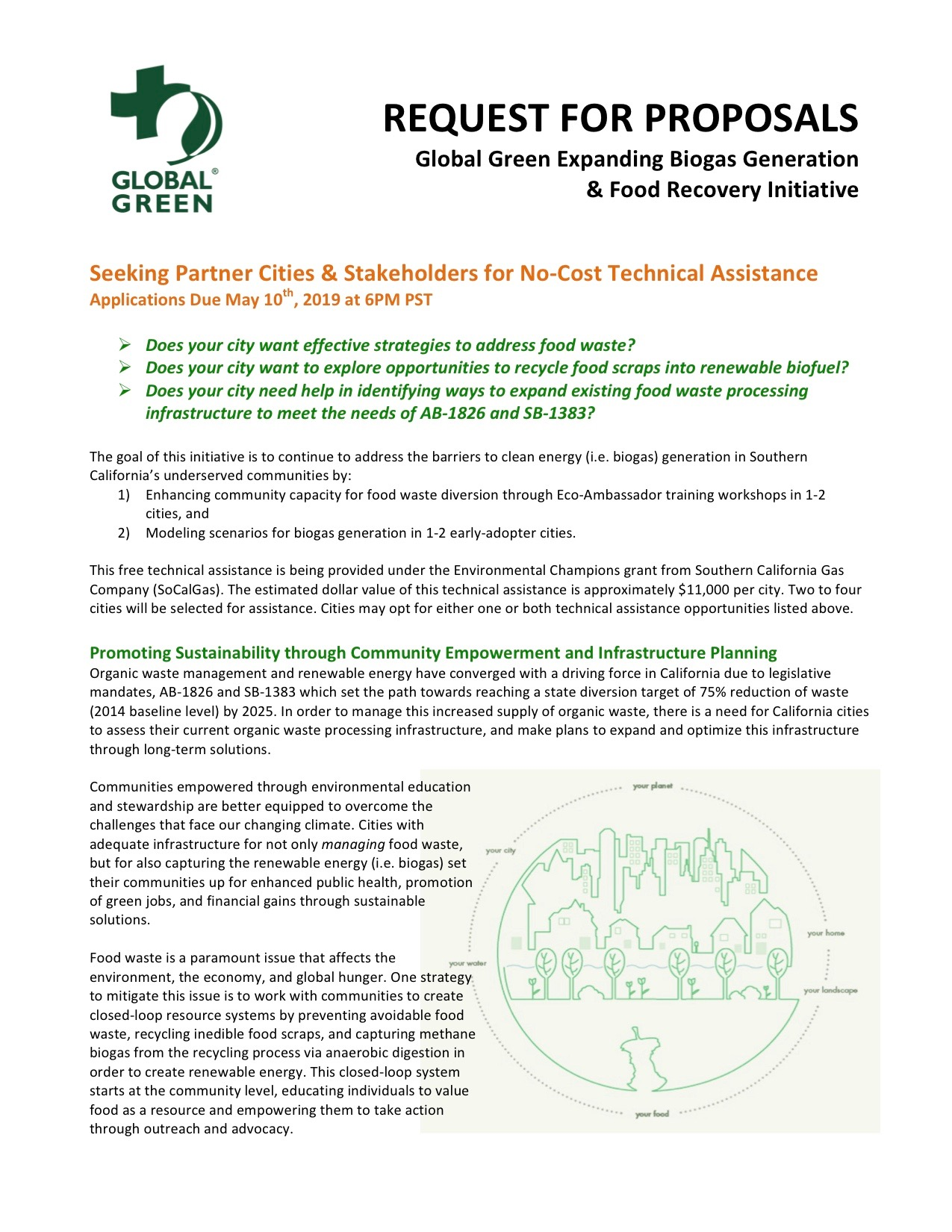 Expanding Biogas Generation & Food Recovery Initiative Request for