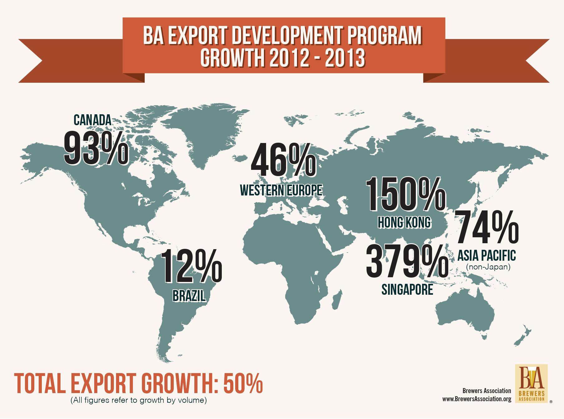 edp-growth.jpg