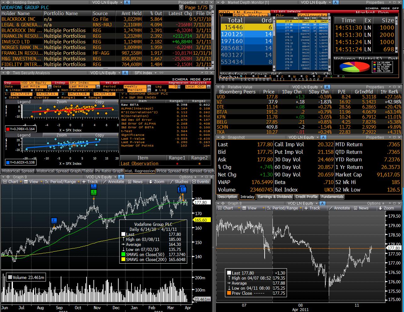 Bloomberg Screens