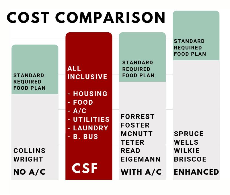 Housing chart.png