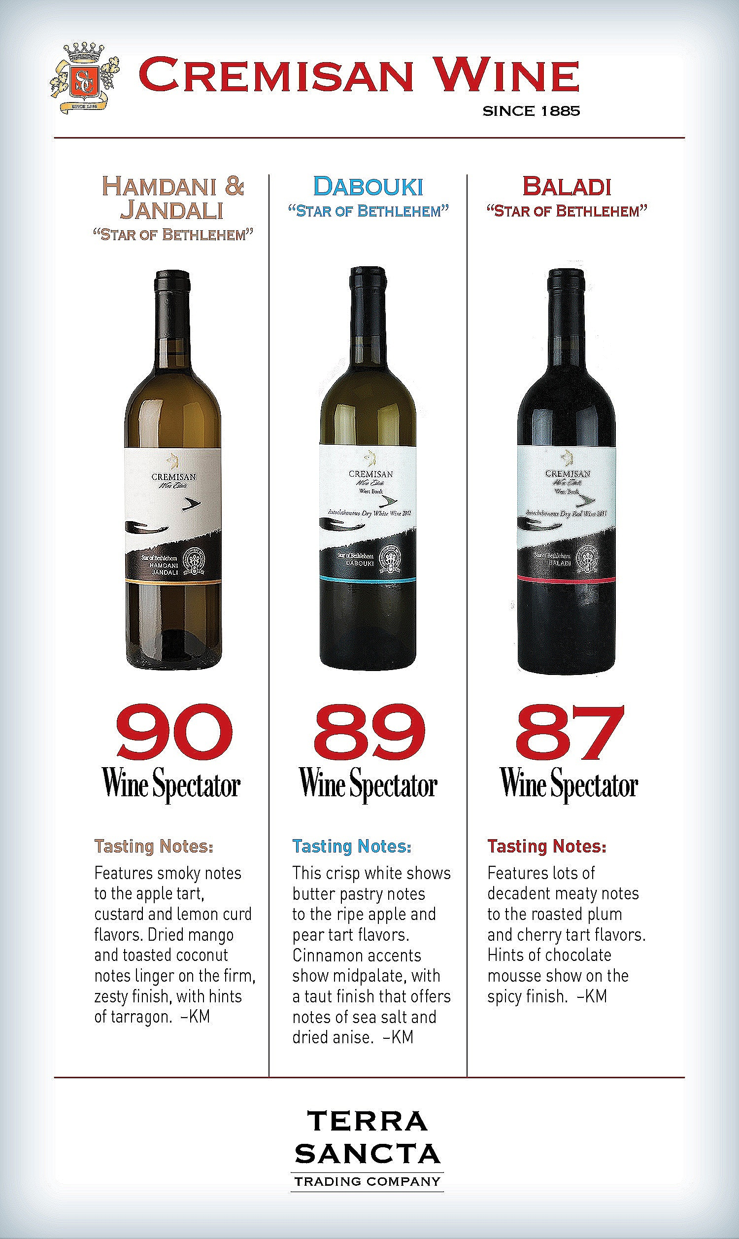 wine spectator ratings 2016.jpg