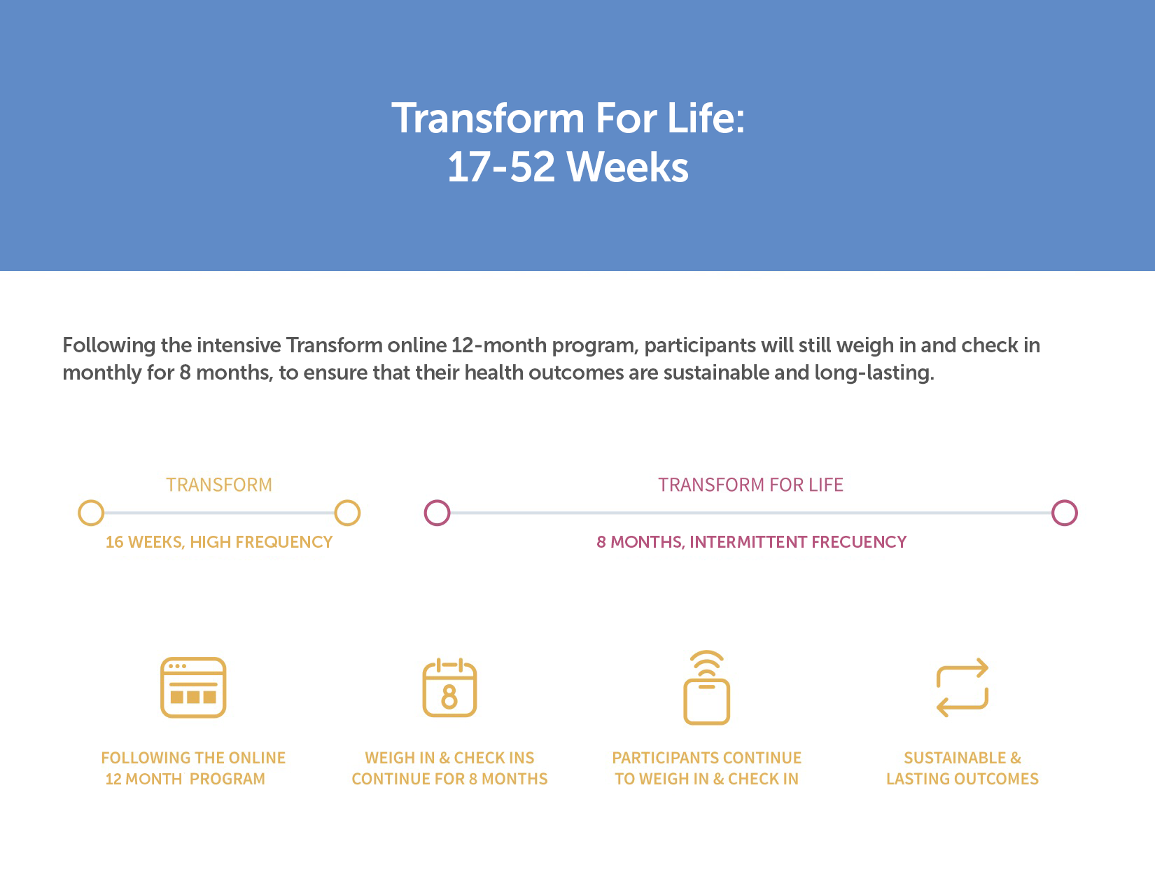 Transform for life.png