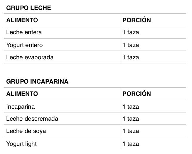 MyPlate Shopping list- Leche -ES-GUA.jpg