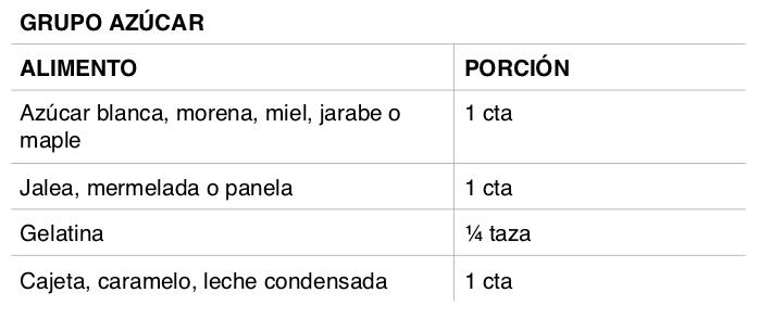 MyPlate Shopping list-azucar -ES-GUA.jpg