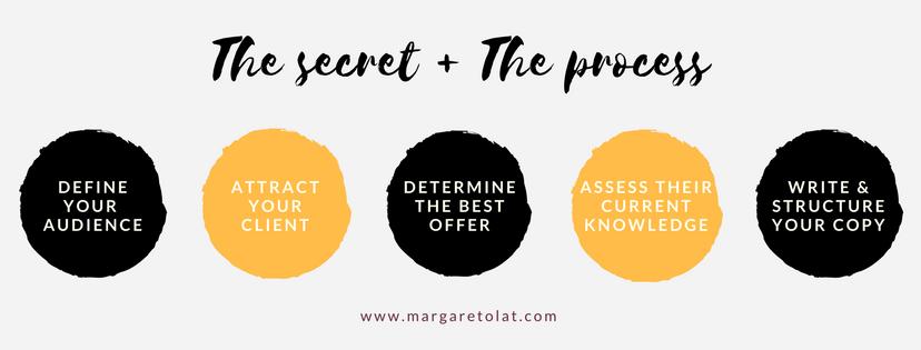 The secret + the process.png