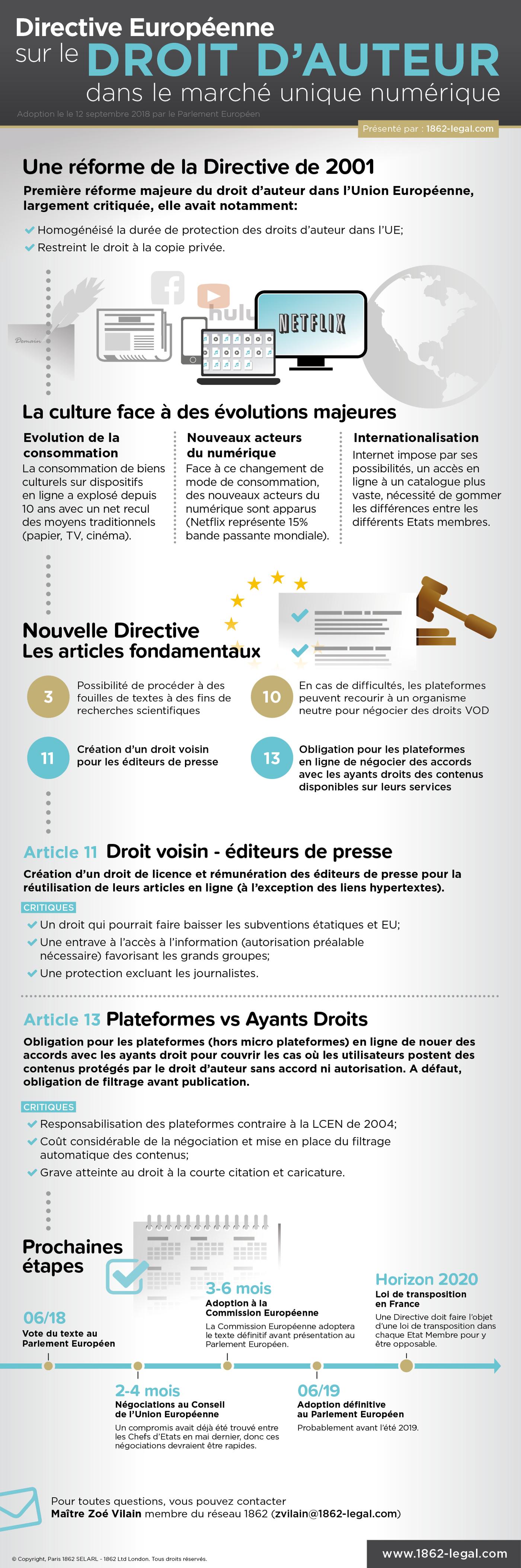 reforme_europeenne_du_droit_dauteur_1400px.png