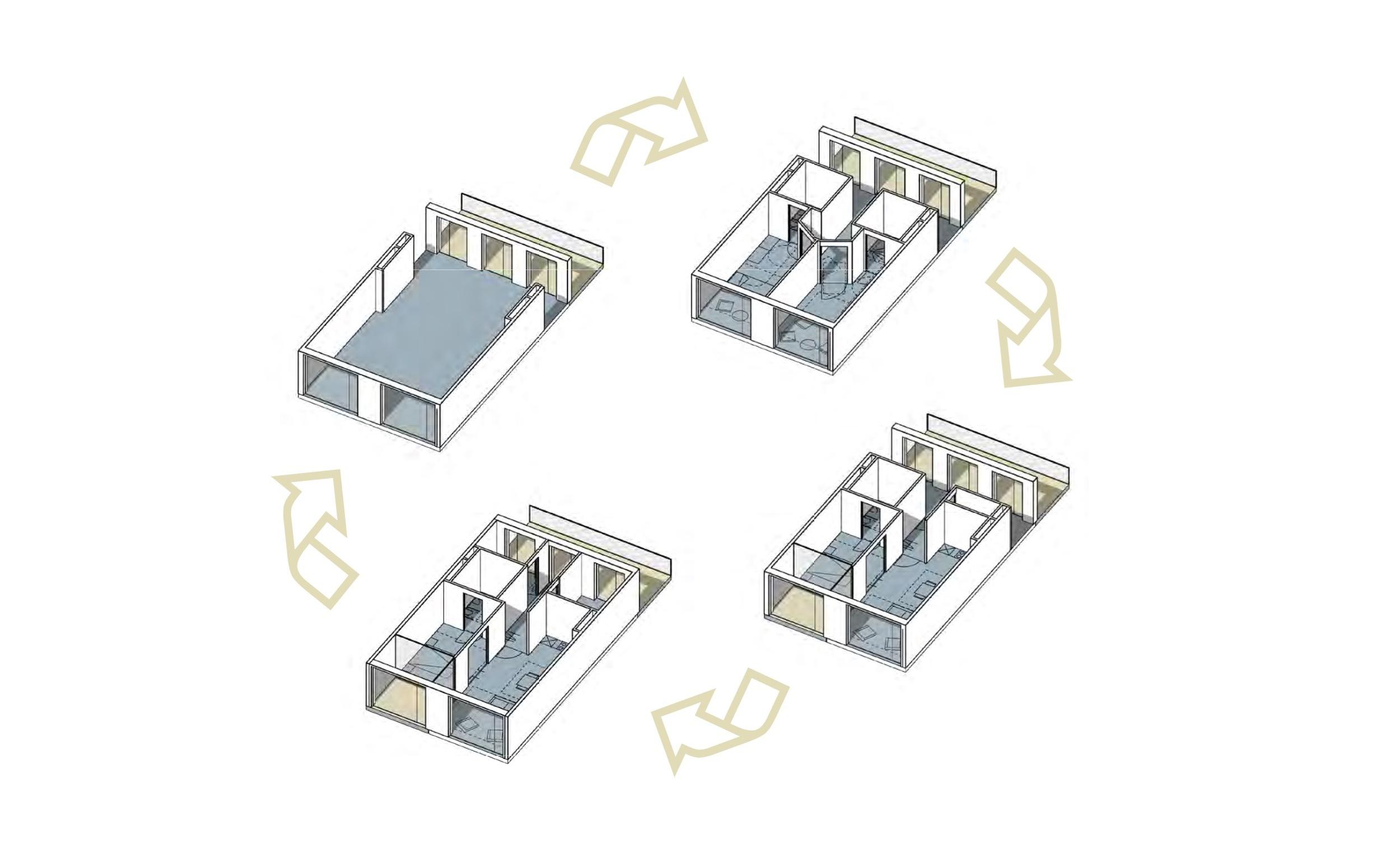 Schematische weergave van het Flexmodel Oomen Architecten
