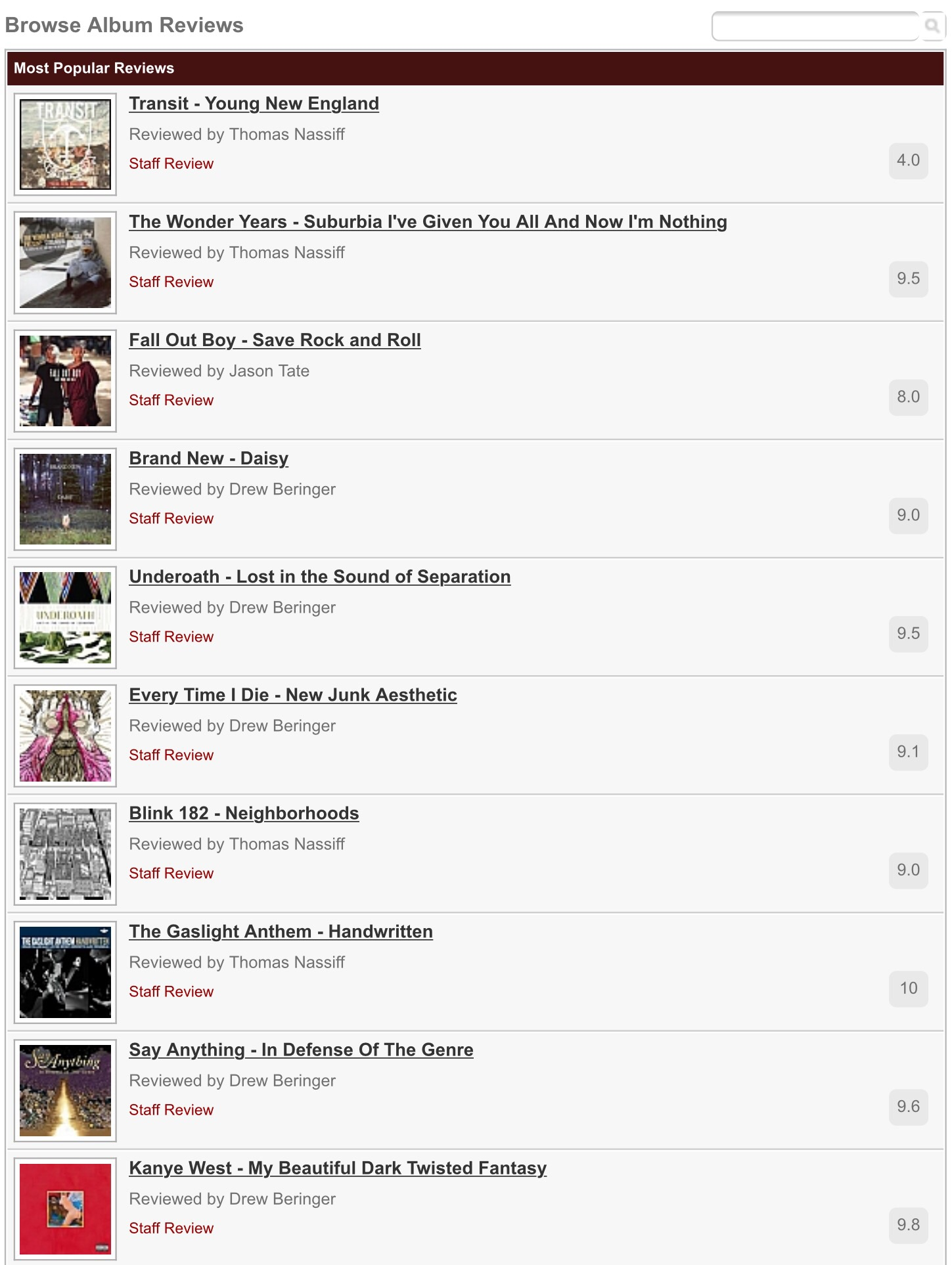 Top 10 most-viewed album reviews of all time on AP.net.