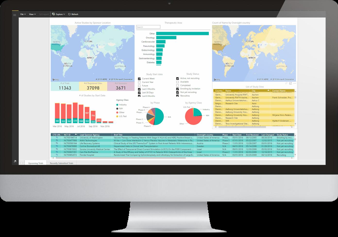 Pharma Analytics Screen