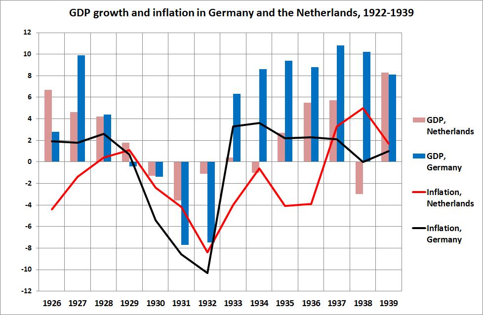 Fuente: Erwin Mahe, Real World Economics Review Blog