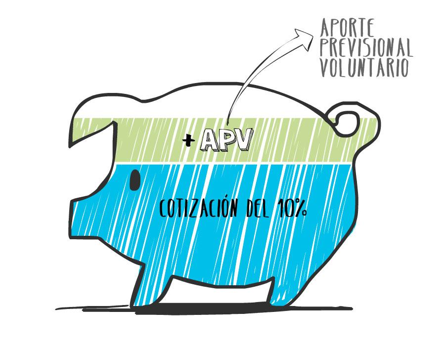 Ilustración: www.previsionparatodos.cl