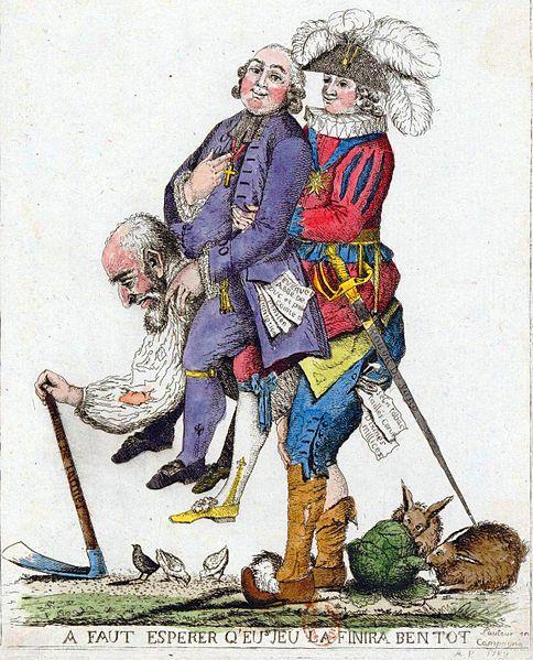 Los tres estamentos en Francia: clero, nobleza y el tercer estado