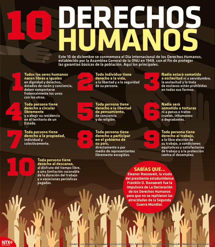 derechos-humanos-universales.jpg
