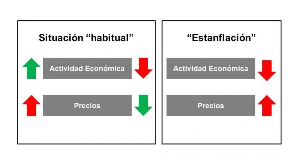 Esquema_estanflacion_0.jpg