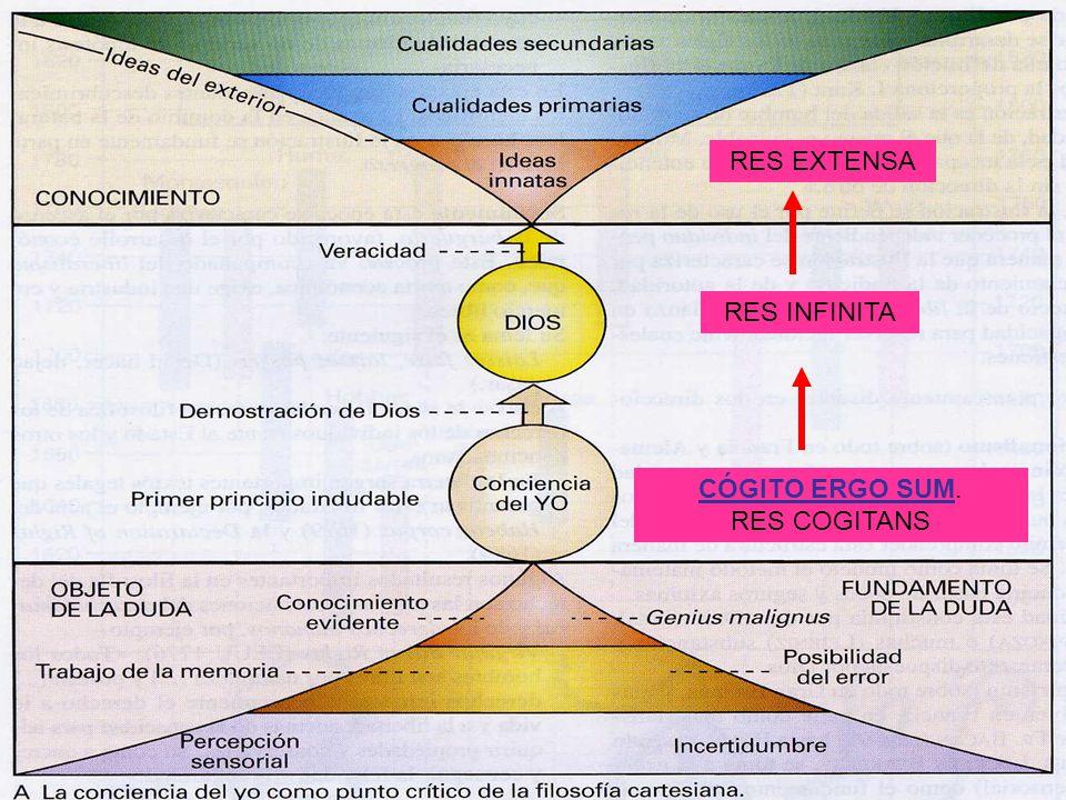 CÓGITO+ERGO+SUM.+RES+COGITANS.jpg
