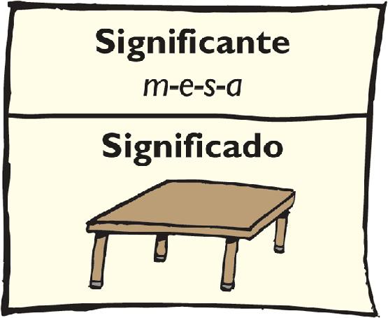 signo linguistico.png