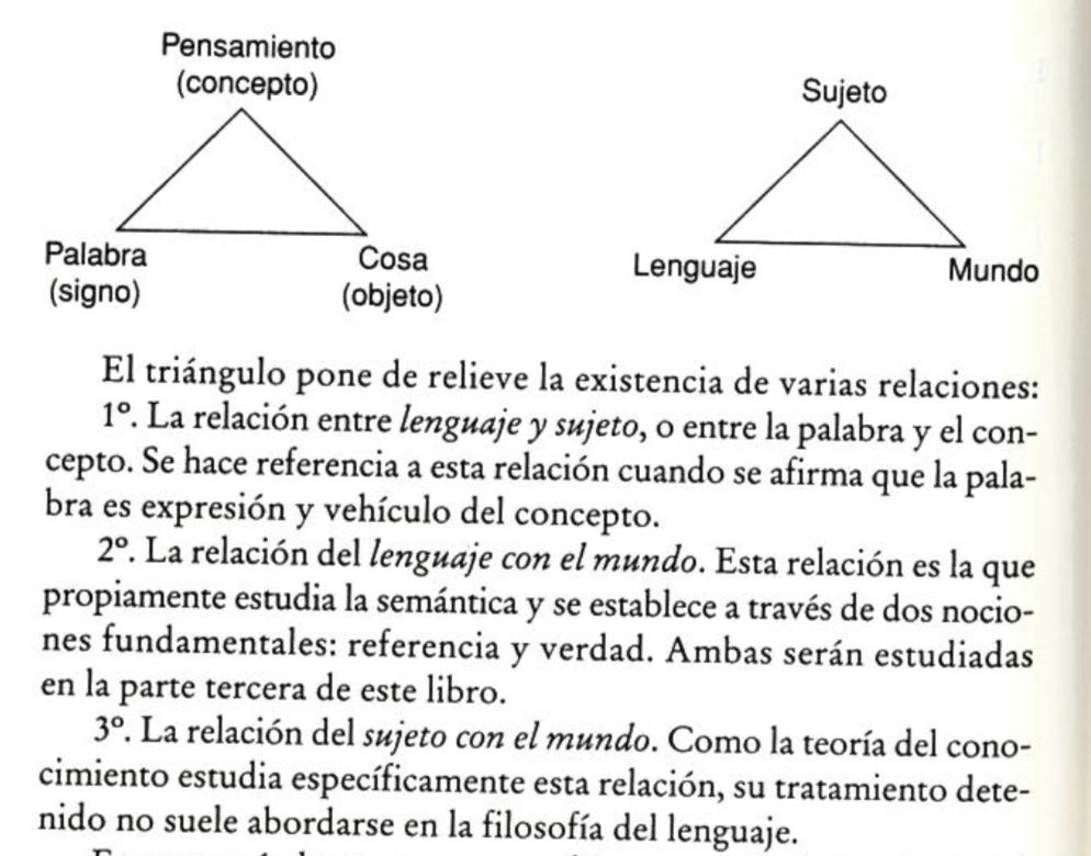"""Extraído de """"Filosofía del Lenguaje"""" de Francisco Conesa y Jaime Nubiola (ed. Herder)"""