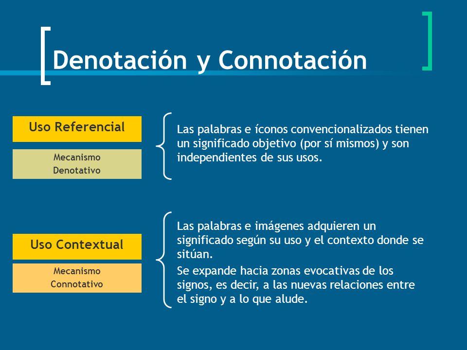 Denotación+y+Connotación.jpg