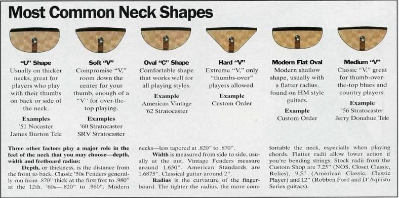 guitar-neck-contours.jpg