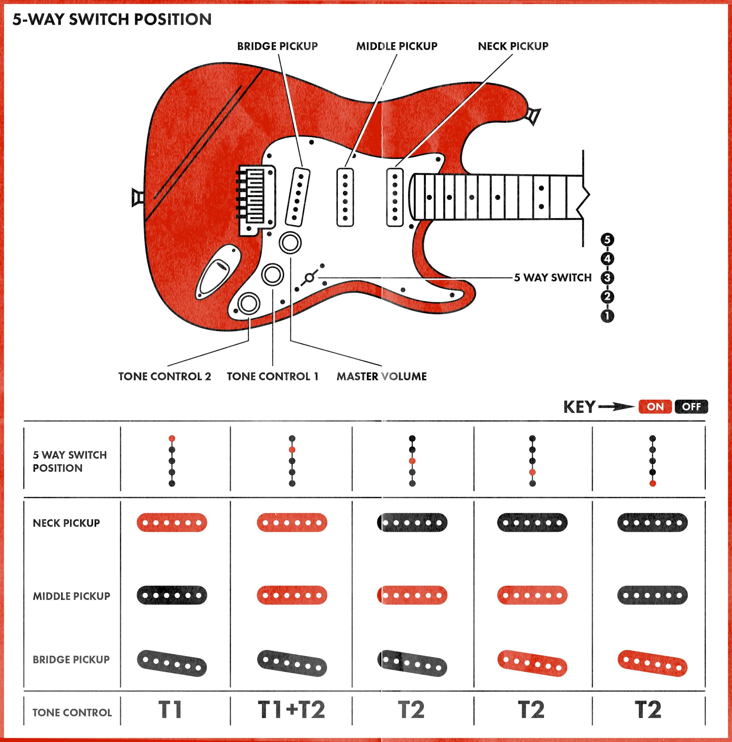 1-Switch Fender 16268-Selector-switch-inline.jpg