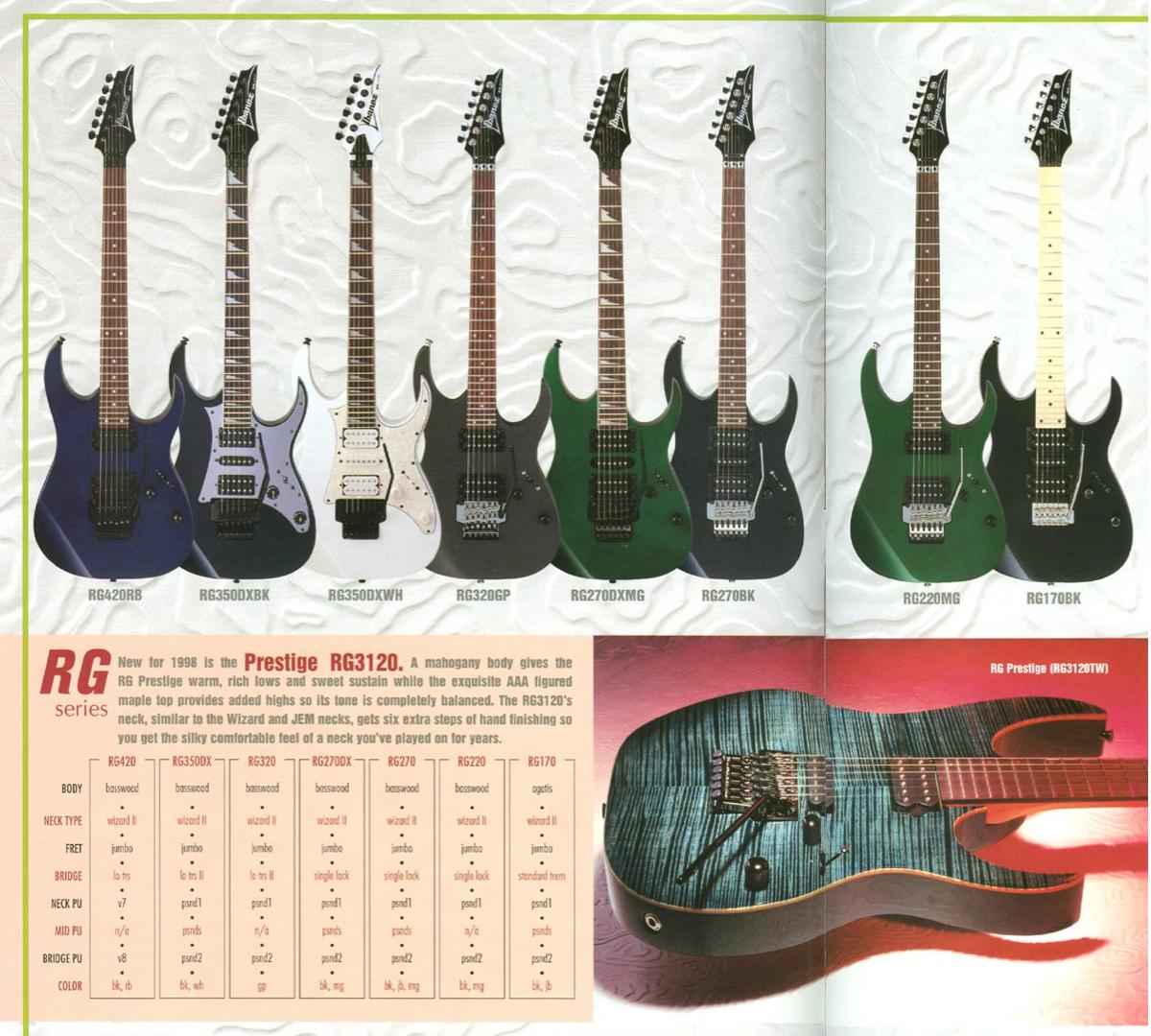 Catálogo de 1998
