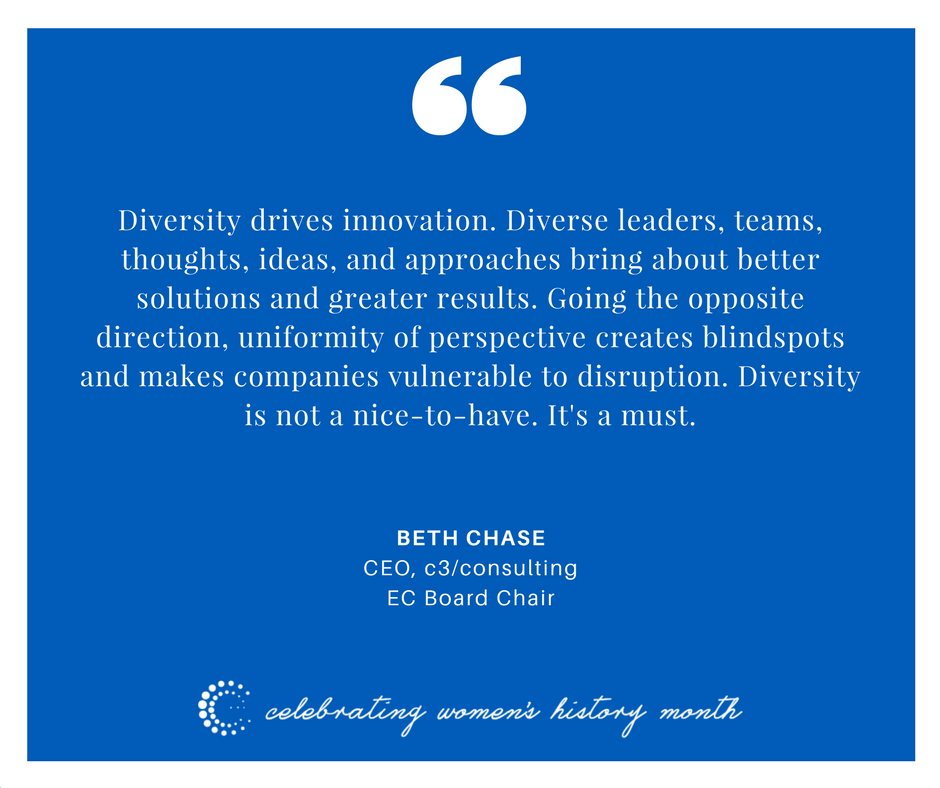Diversity drives innovation. Diverse leaders, teams, thoughts, ideas, and approaches bring about better solutions and greater results. Going the opposite direction, uniformity of perspective creates blindspots and makes companies vulnerable to disruption. Diversity is not a nice-to-have. It's a must. - Beth Chase