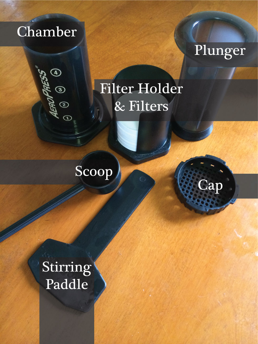 The Aero Press has 7 parts: Scoop, Stirring Paddle, Chamber, Filters, Filter Holder, Cap, and Plunger.