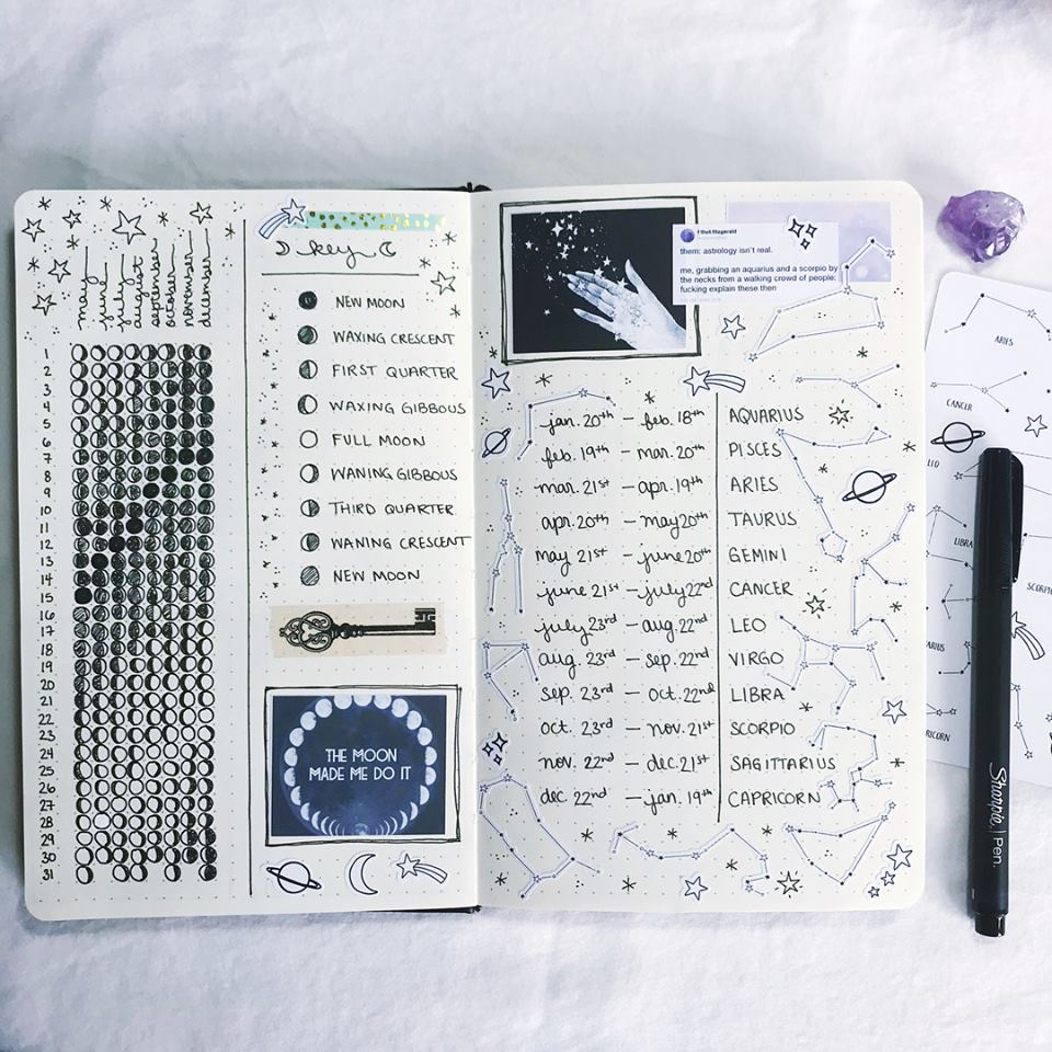 laceandwhimsy-bullet-journal-moon-astrological-calender.jpg