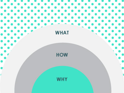 Why Method coaching used by Simone Brown