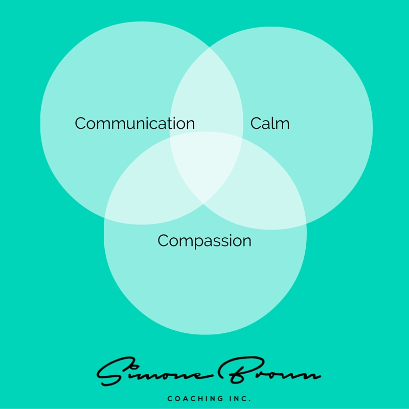 Communication, compassion, calm