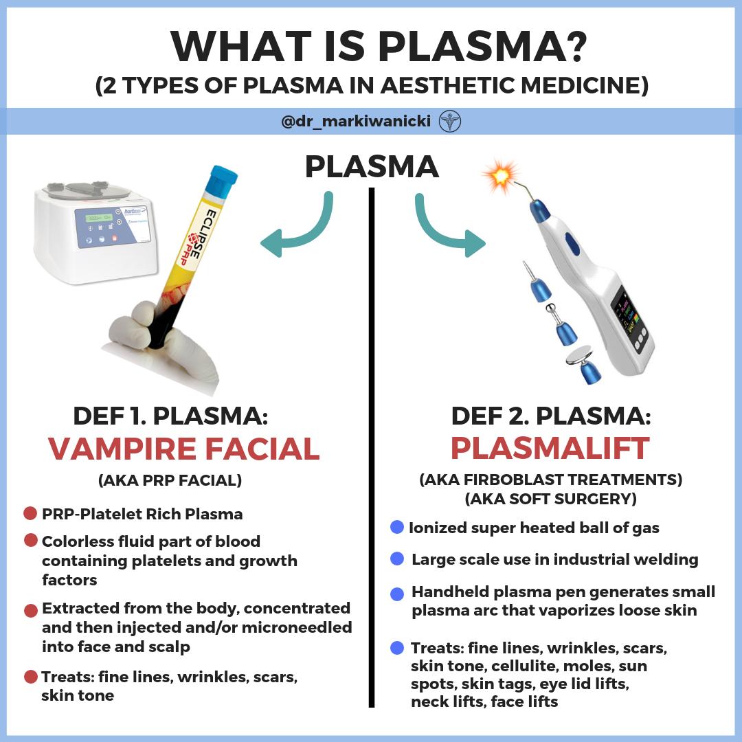 2 types of Plasma.png
