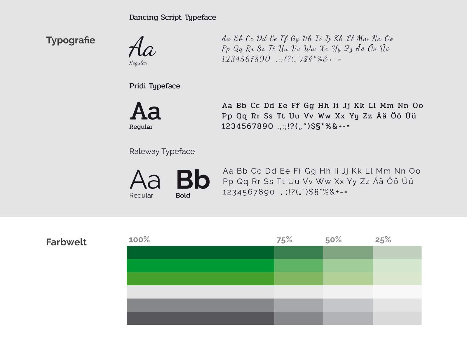 Rittergütl_Corporate_Design_3.jpg