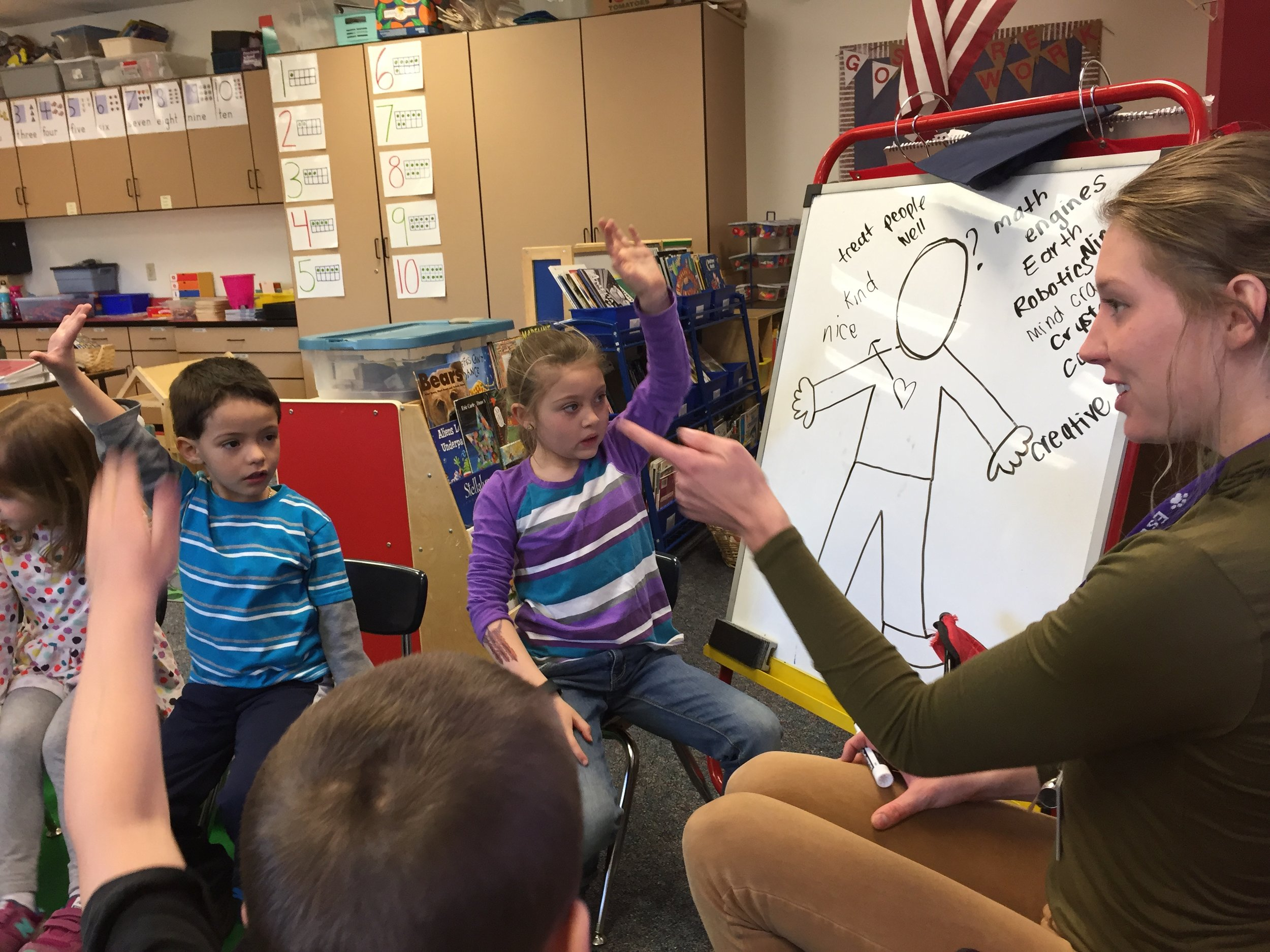 NLC participation from Kindergarten students gave an unlikely spin on the data and feedback collected.