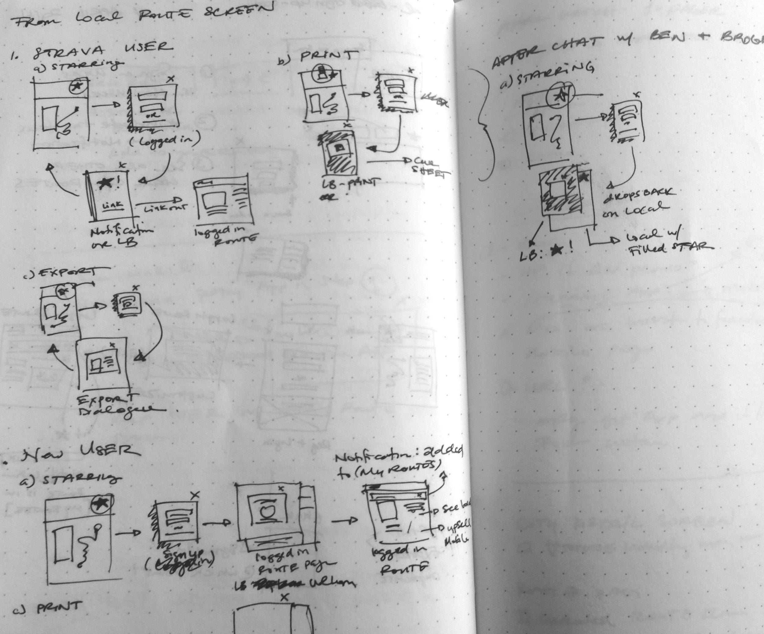 use-case-flows-logging-into-strava.jpg